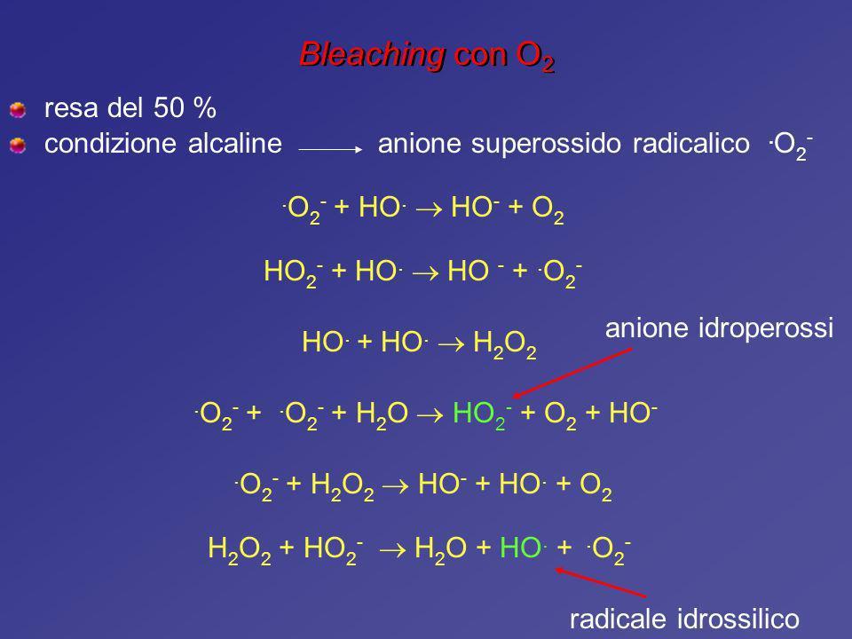 Bleaching con O2 .O2- + HO.  HO- + O2 .O2- + H2O2  HO- + HO. + O2