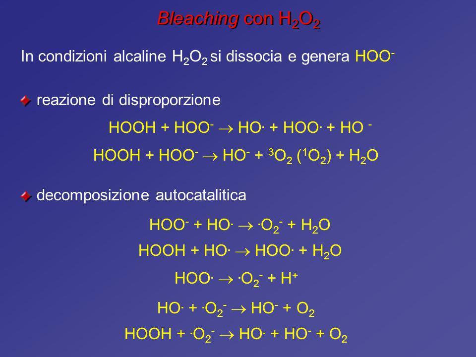 Bleaching con H2O2 In condizioni alcaline H2O2 si dissocia e genera HOO- reazione di disproporzione.
