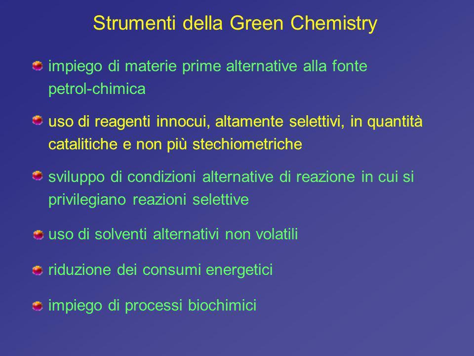 Strumenti della Green Chemistry