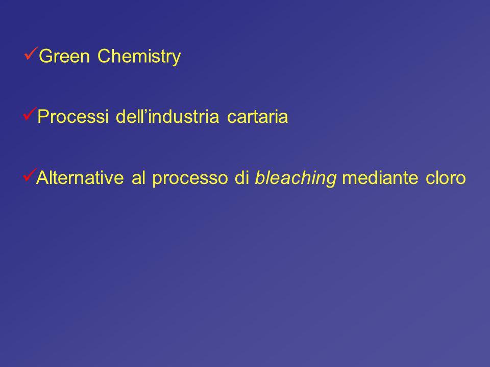 Green Chemistry Processi dell'industria cartaria.