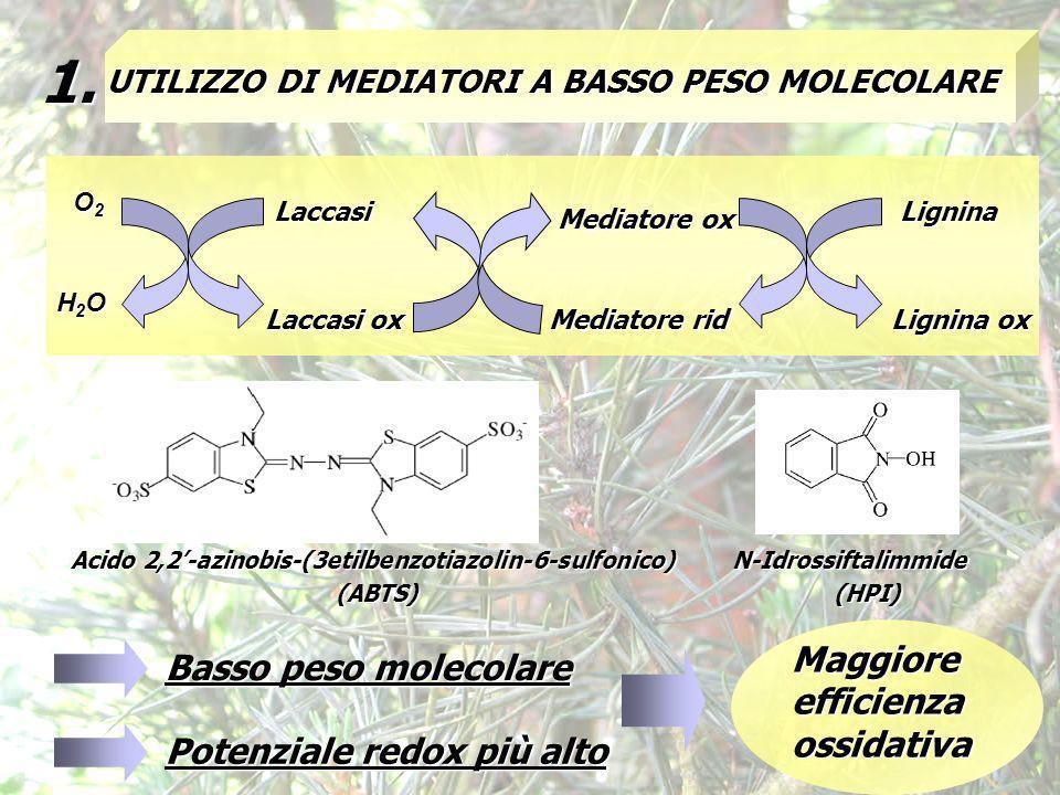 Acido 2,2'-azinobis-(3etilbenzotiazolin-6-sulfonico)