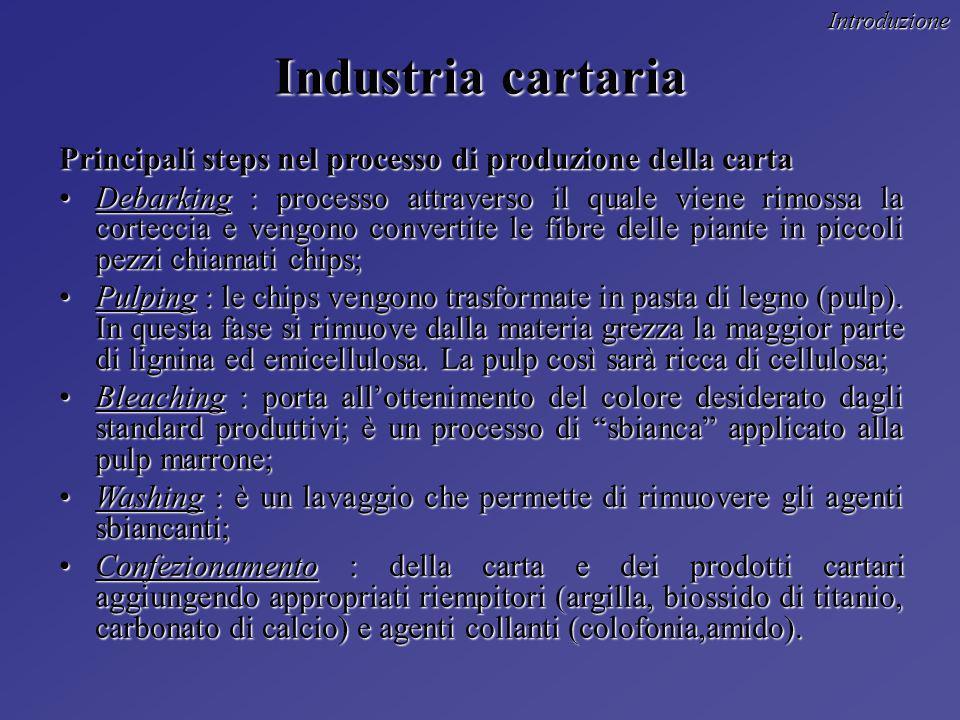 Introduzione Industria cartaria. Principali steps nel processo di produzione della carta.