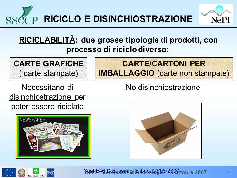 RICICLO E DISINCHIOSTRAZIONE