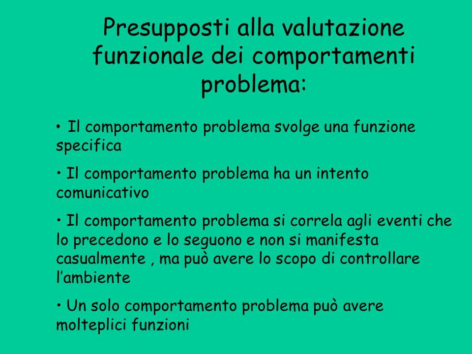 Presupposti alla valutazione funzionale dei comportamenti problema: