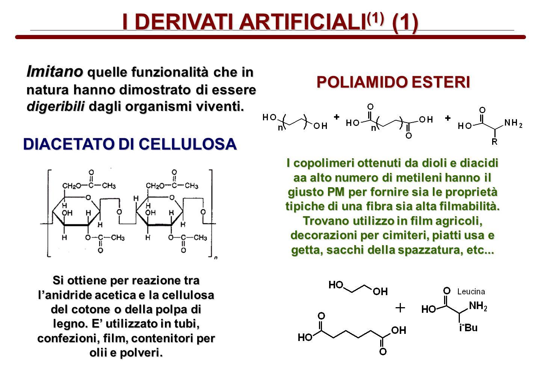 I DERIVATI ARTIFICIALI(1) (1)