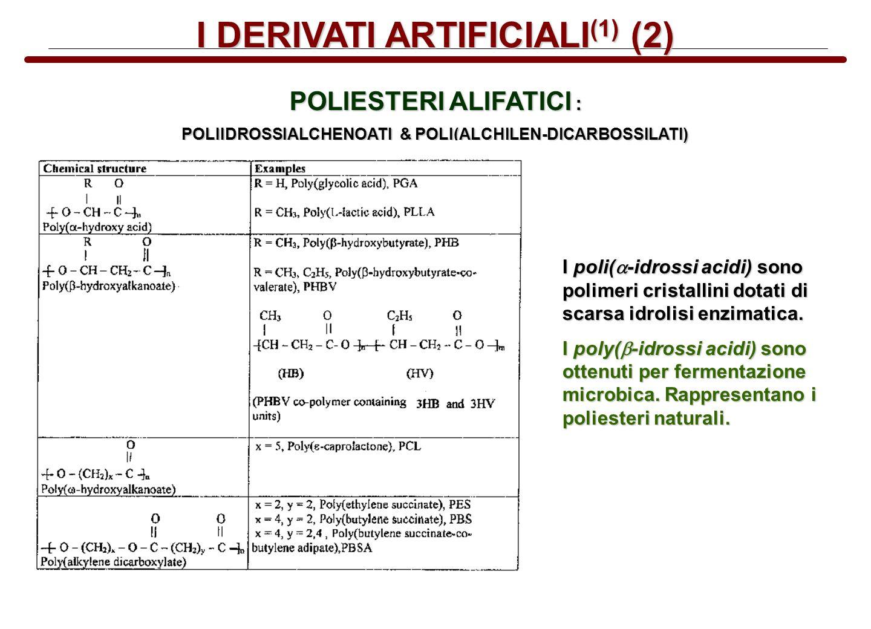 I DERIVATI ARTIFICIALI(1) (2)