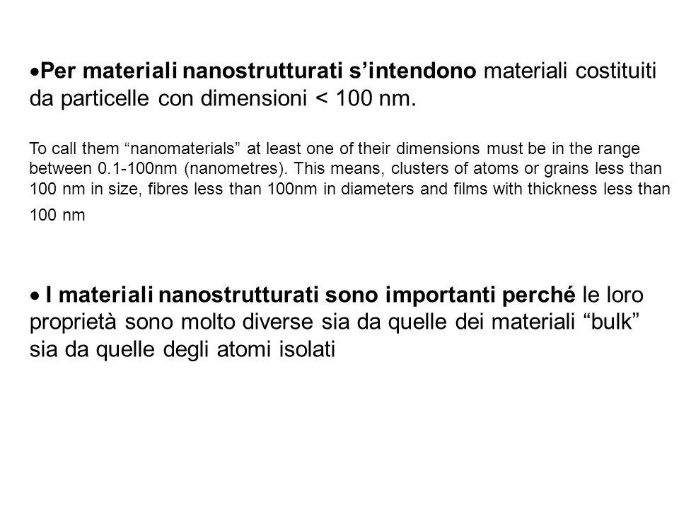 Per materiali nanostrutturati s'intendono materiali costituiti da particelle con dimensioni < 100 nm.
