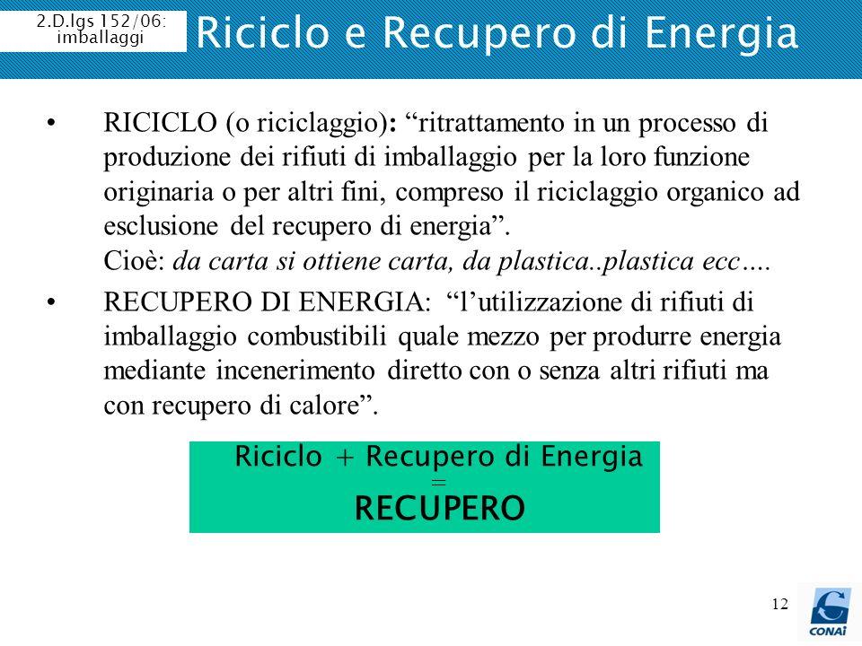 Riciclo e Recupero di Energia