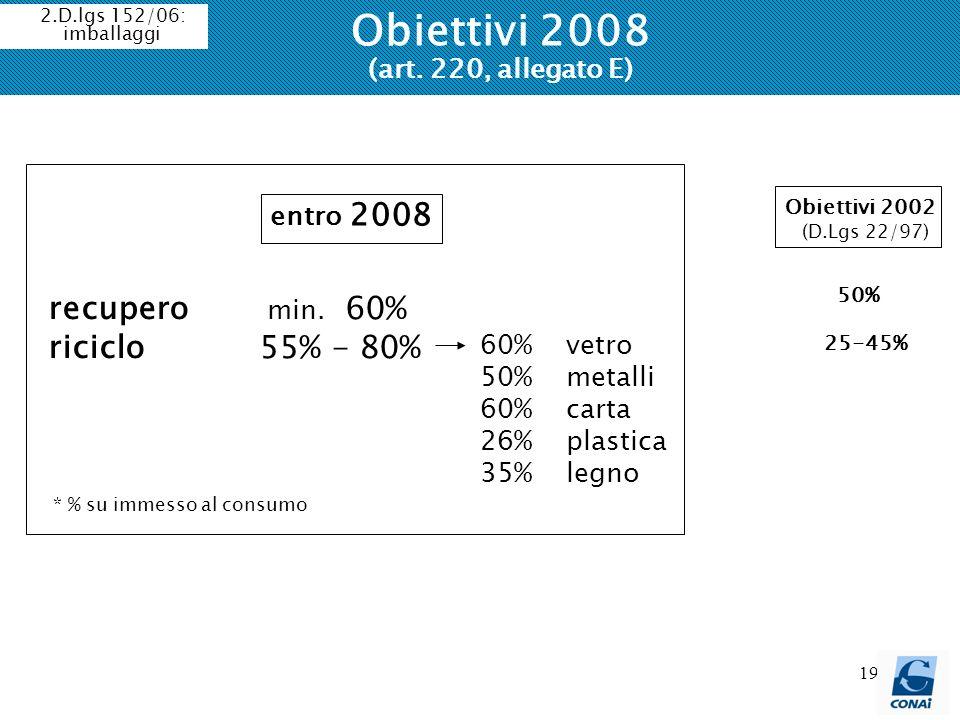 Obiettivi 2008 (art. 220, allegato E)