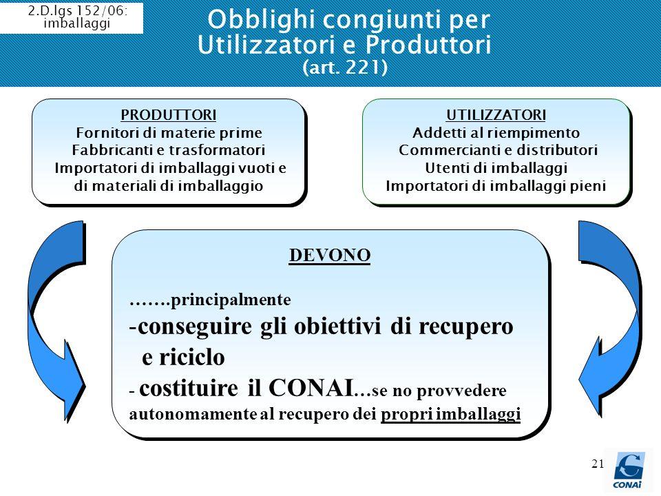 Obblighi congiunti per Utilizzatori e Produttori (art. 221)