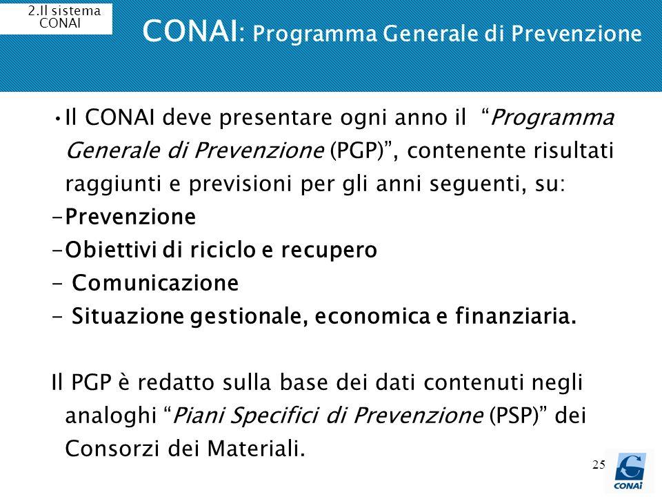 CONAI: Programma Generale di Prevenzione