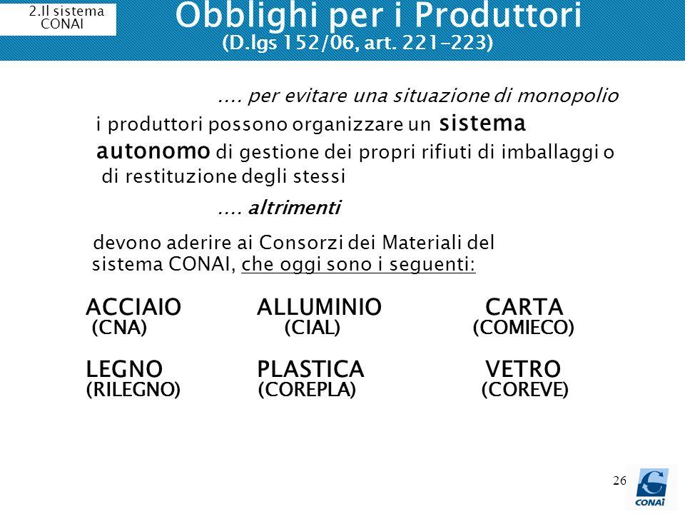 Obblighi per i Produttori (D.lgs 152/06, art. 221-223)