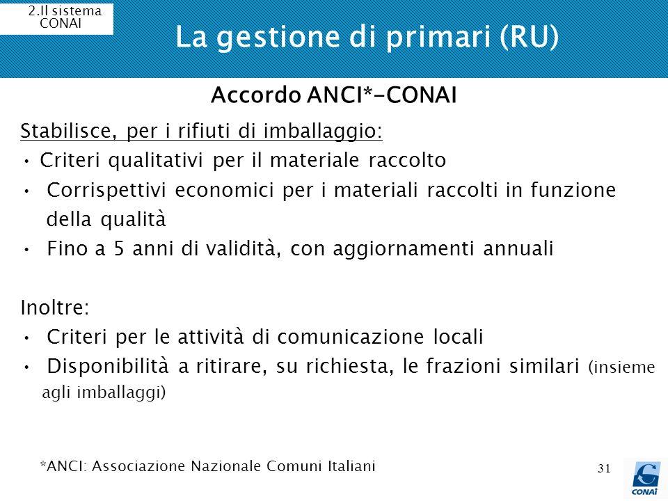 La gestione di primari (RU)