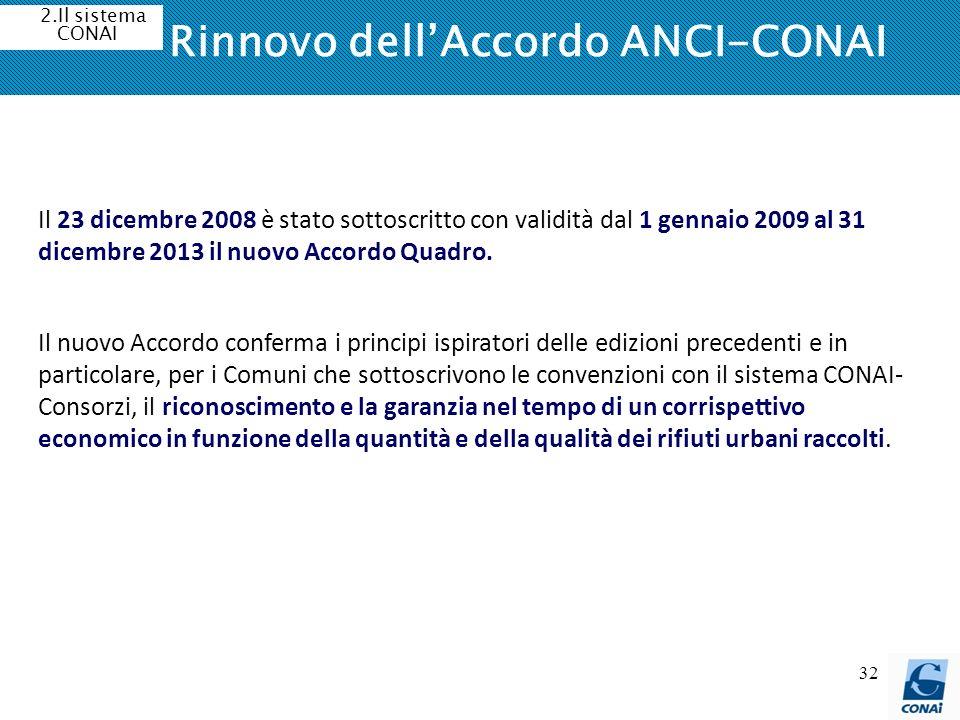 Rinnovo dell'Accordo ANCI-CONAI