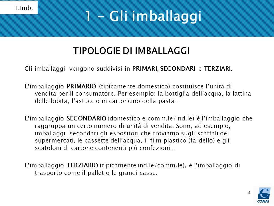 1 - Gli imballaggi TIPOLOGIE DI IMBALLAGGI 1.Imb.