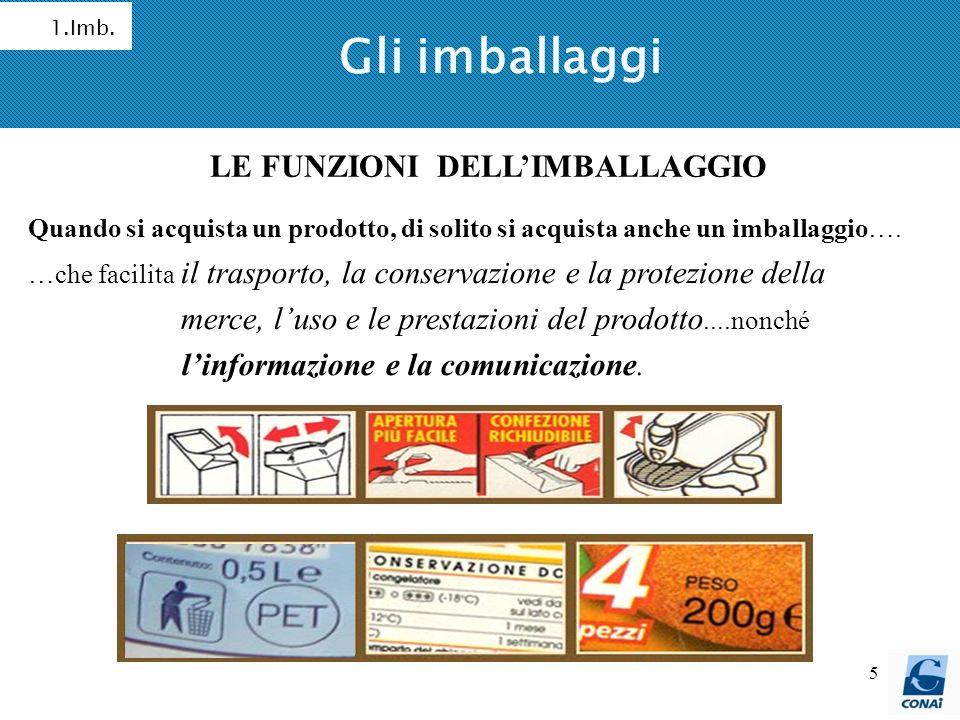 LE FUNZIONI DELL'IMBALLAGGIO