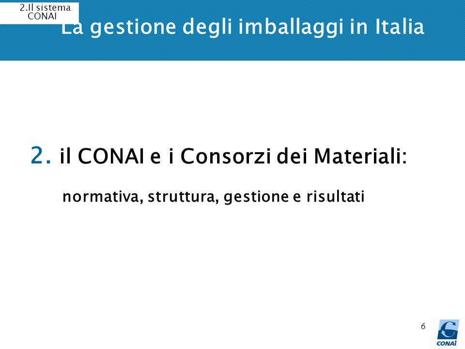 La gestione degli imballaggi in Italia