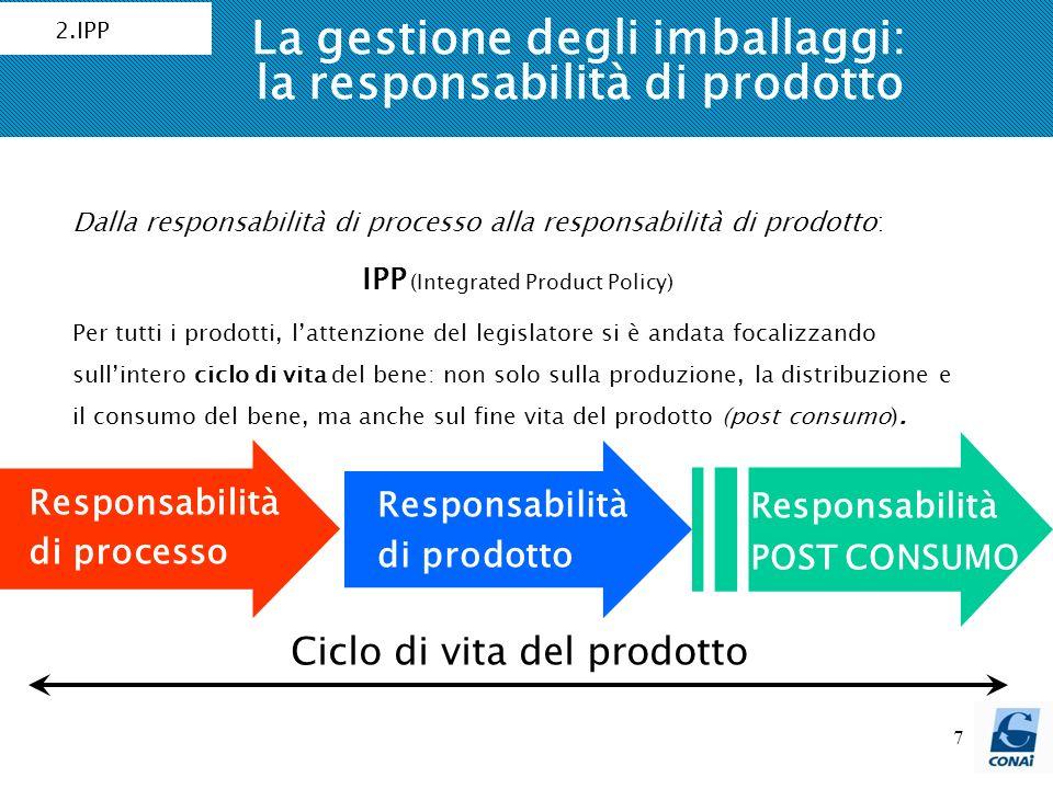 La gestione degli imballaggi: la responsabilità di prodotto