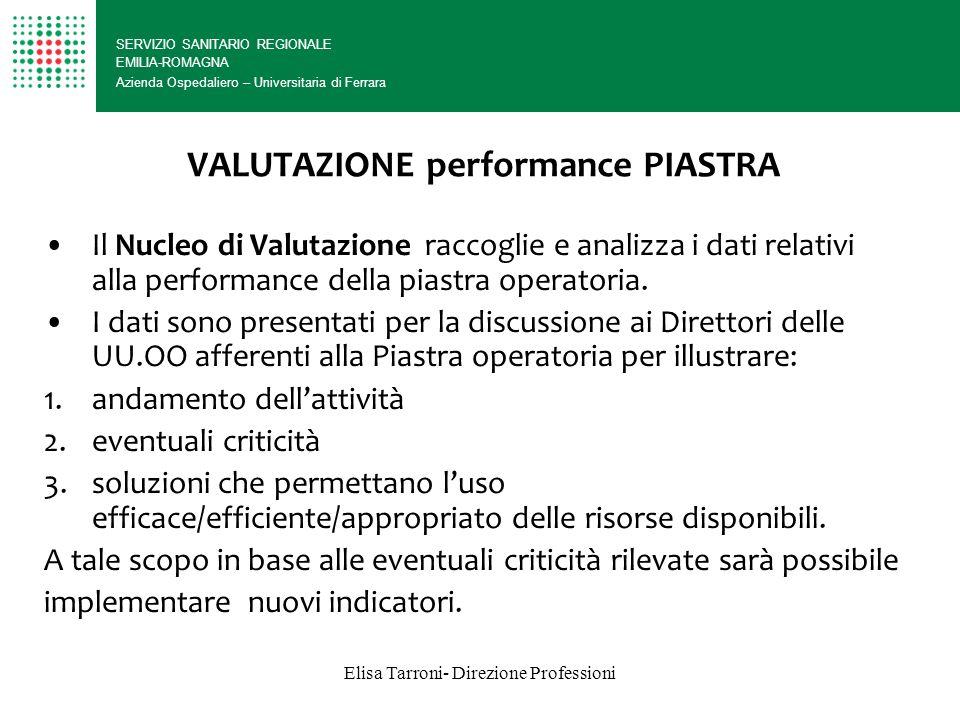 VALUTAZIONE performance PIASTRA