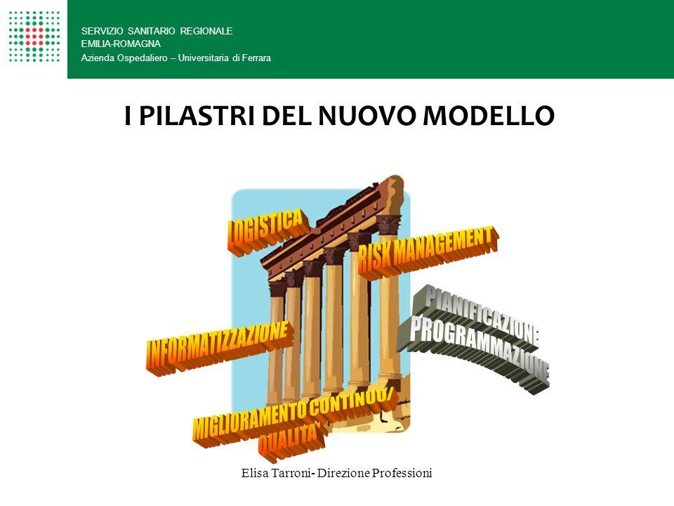 I PILASTRI DEL NUOVO MODELLO
