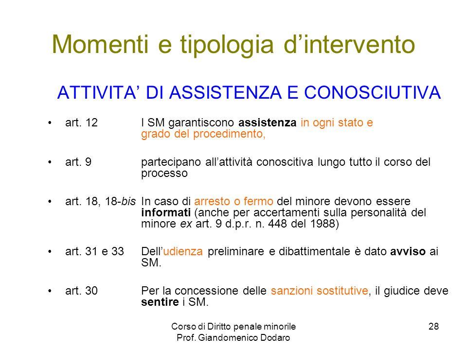 Momenti e tipologia d'intervento