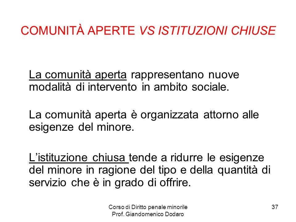 COMUNITÀ APERTE VS ISTITUZIONI CHIUSE