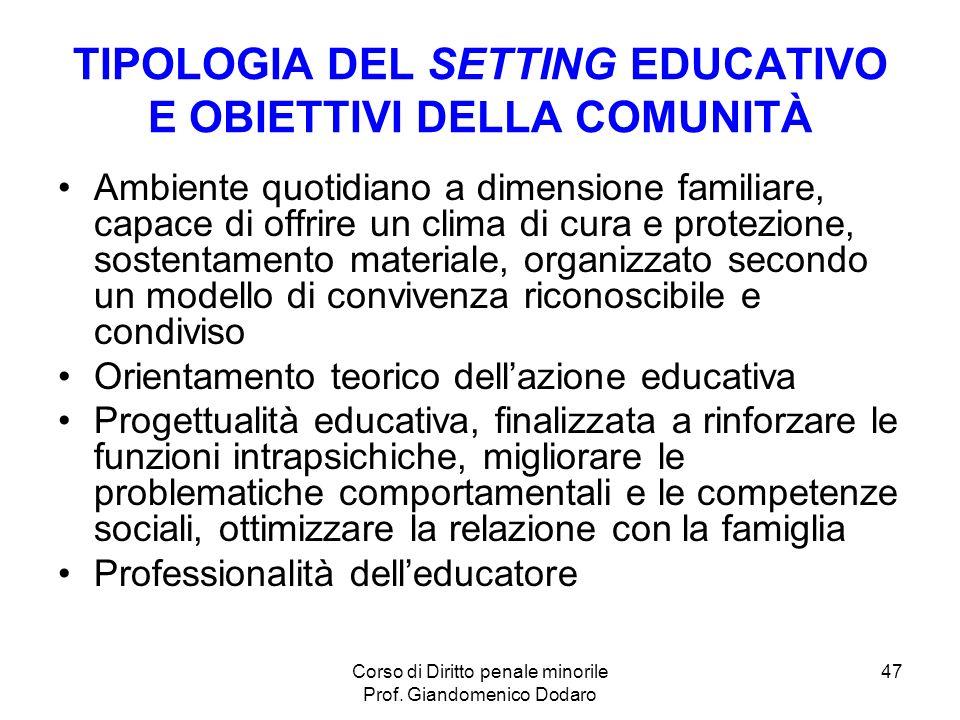 TIPOLOGIA DEL SETTING EDUCATIVO E OBIETTIVI DELLA COMUNITÀ