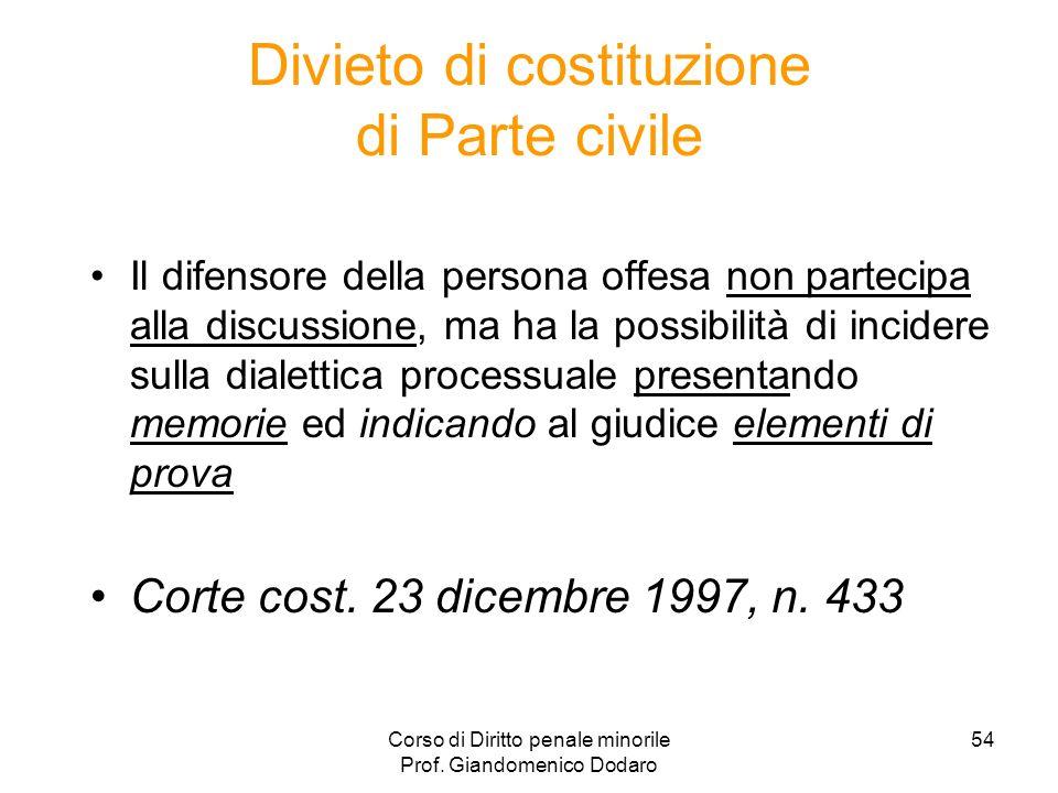 Divieto di costituzione di Parte civile