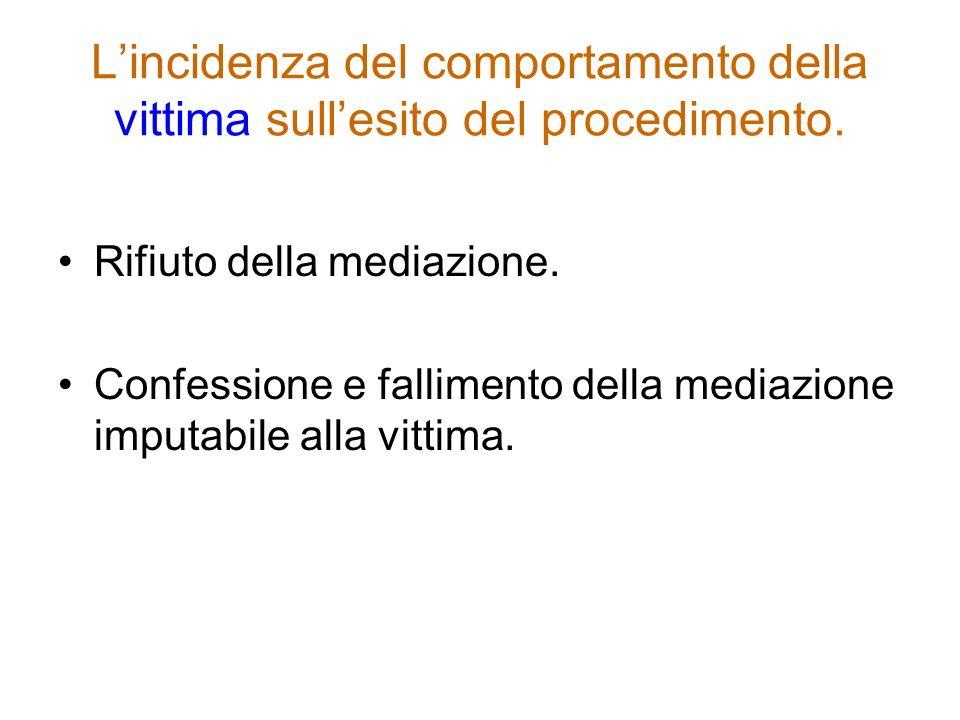 L'incidenza del comportamento della vittima sull'esito del procedimento.