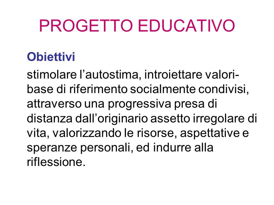 PROGETTO EDUCATIVO Obiettivi