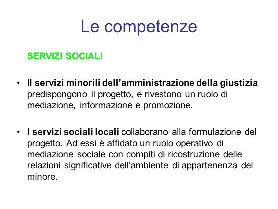 Le competenze SERVIZI SOCIALI