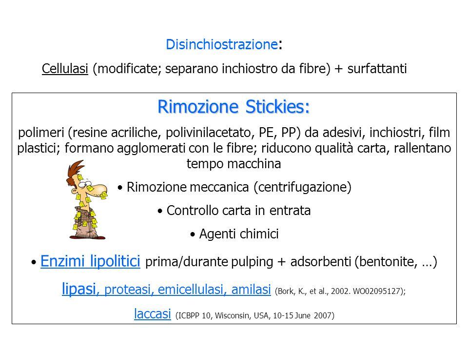 Disinchiostrazione:Cellulasi (modificate; separano inchiostro da fibre) + surfattanti. Rimozione Stickies: