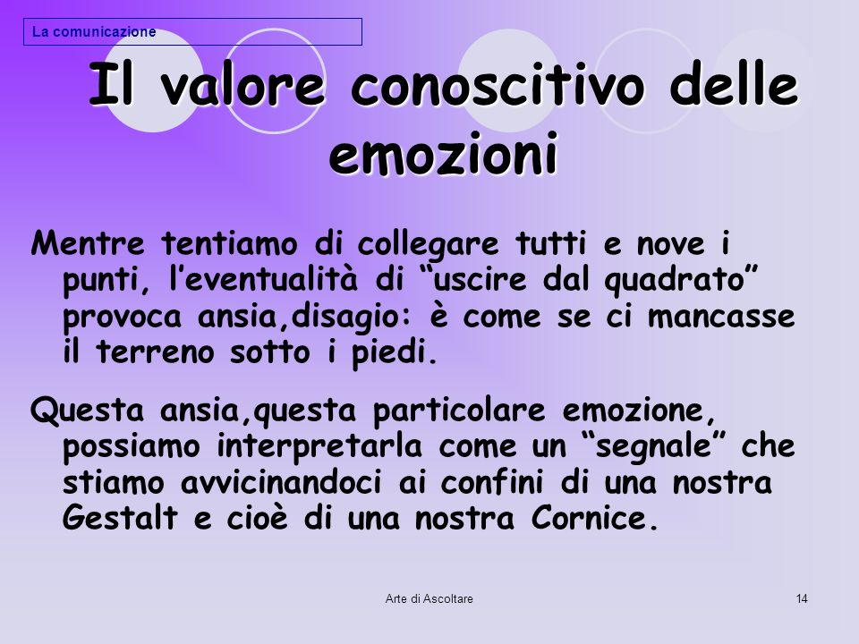 Il valore conoscitivo delle emozioni