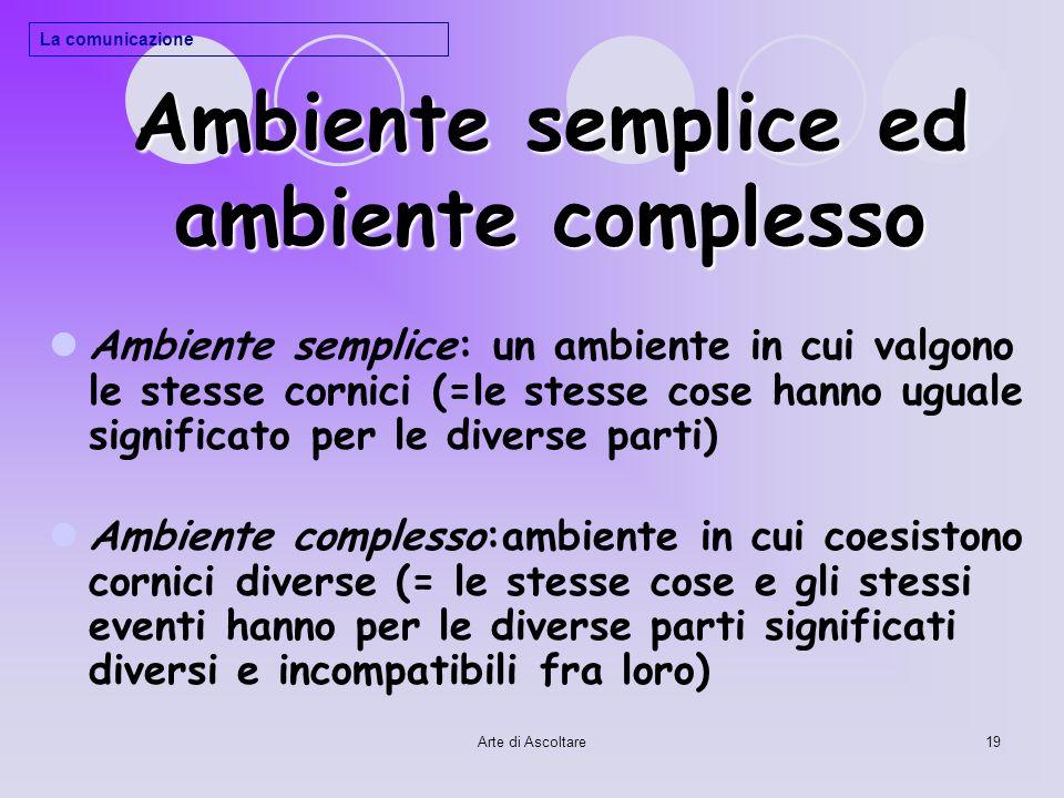 Ambiente semplice ed ambiente complesso