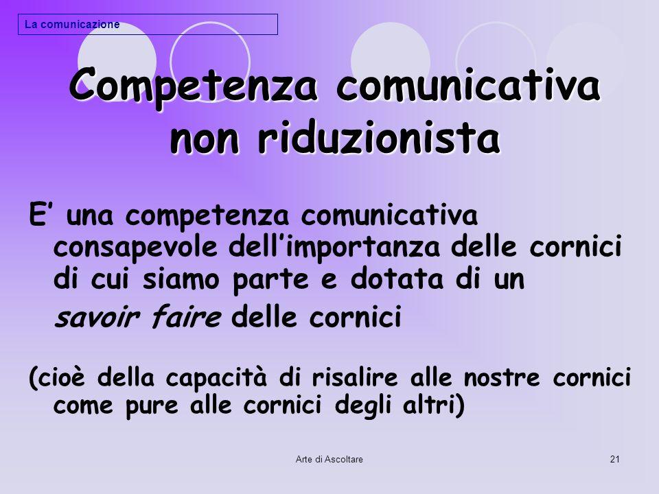 Competenza comunicativa non riduzionista