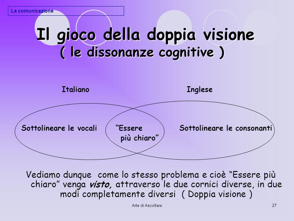 Il gioco della doppia visione ( le dissonanze cognitive )