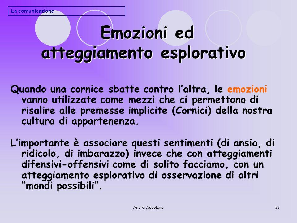 Emozioni ed atteggiamento esplorativo