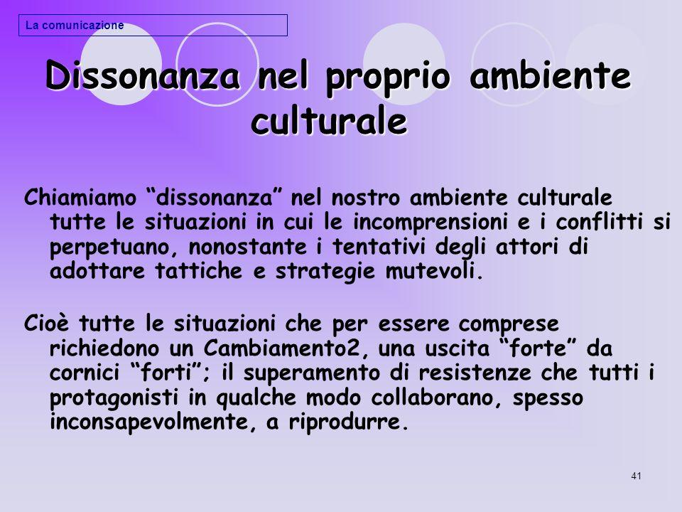 Dissonanza nel proprio ambiente culturale