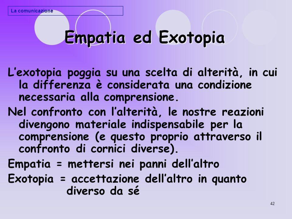 Empatia = mettersi nei panni dell'altro
