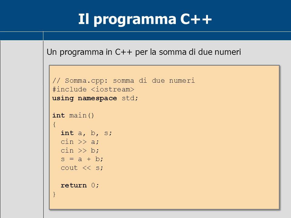 Il programma C++ Un programma in C++ per la somma di due numeri