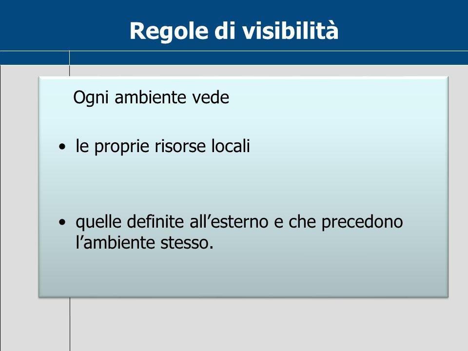 Regole di visibilità le proprie risorse locali