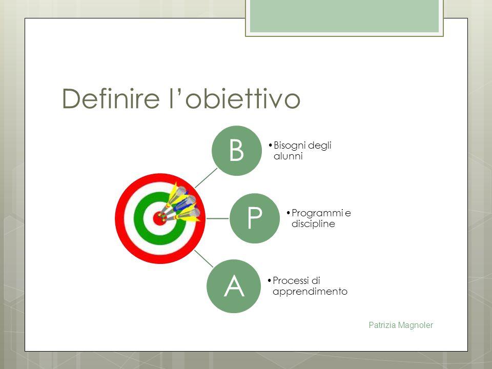 B P A Definire l'obiettivo Bisogni degli alunni Programmi e discipline