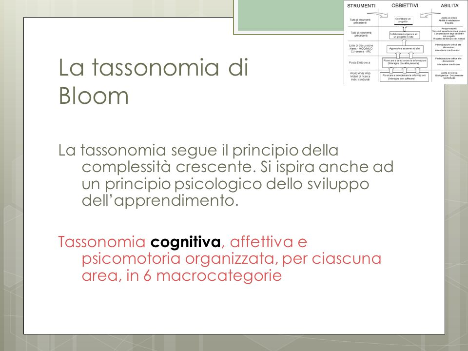 La tassonomia di Bloom