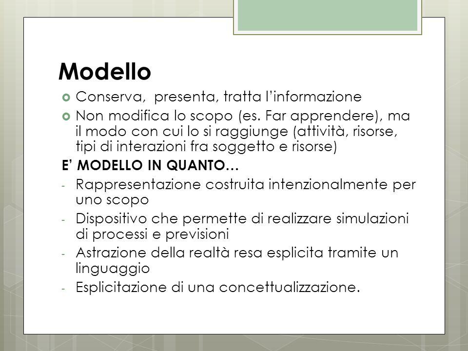 Modello Conserva, presenta, tratta l'informazione