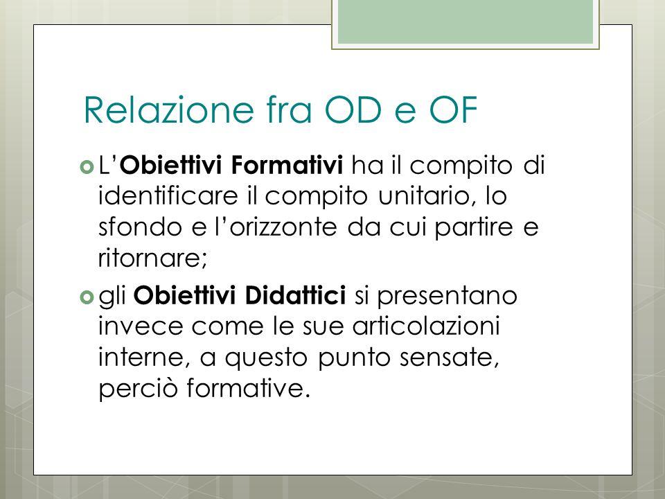 Relazione fra OD e OF L'Obiettivi Formativi ha il compito di identificare il compito unitario, lo sfondo e l'orizzonte da cui partire e ritornare;