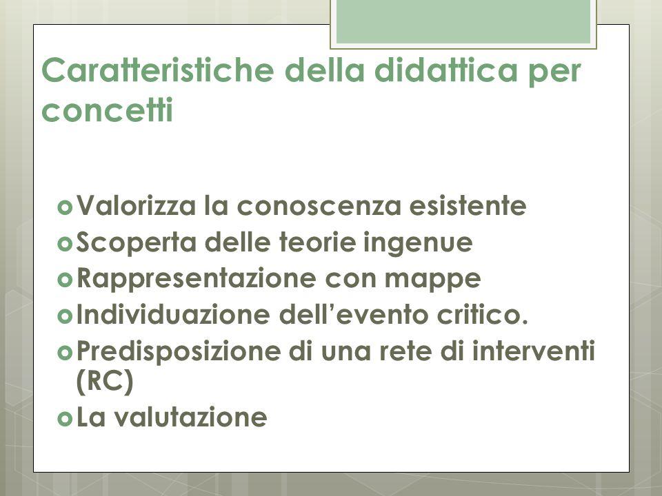Caratteristiche della didattica per concetti