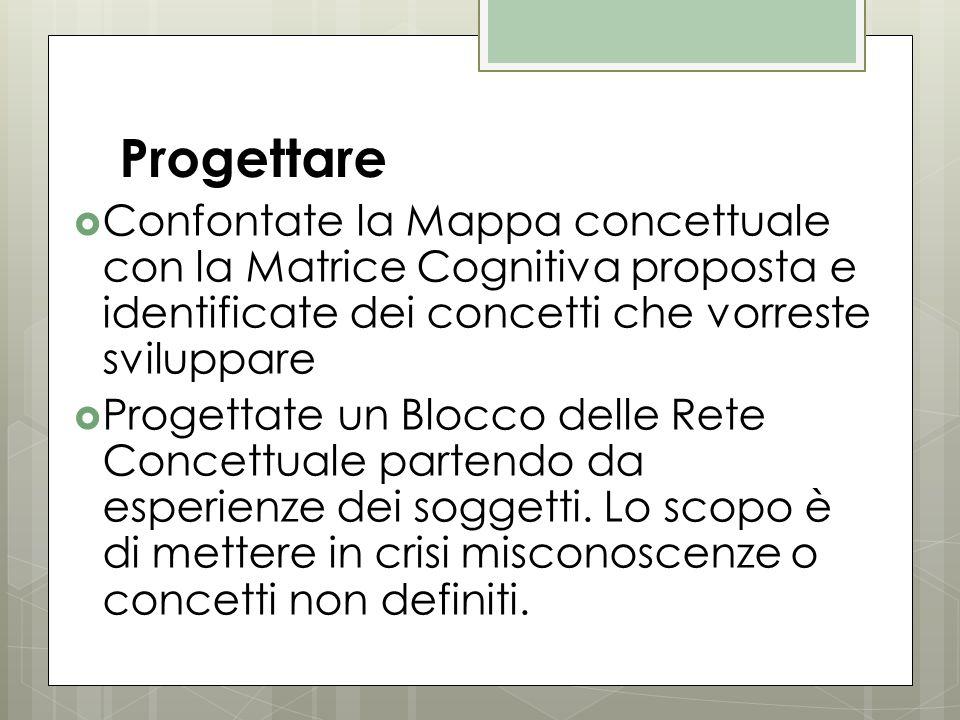 Progettare Confontate la Mappa concettuale con la Matrice Cognitiva proposta e identificate dei concetti che vorreste sviluppare.