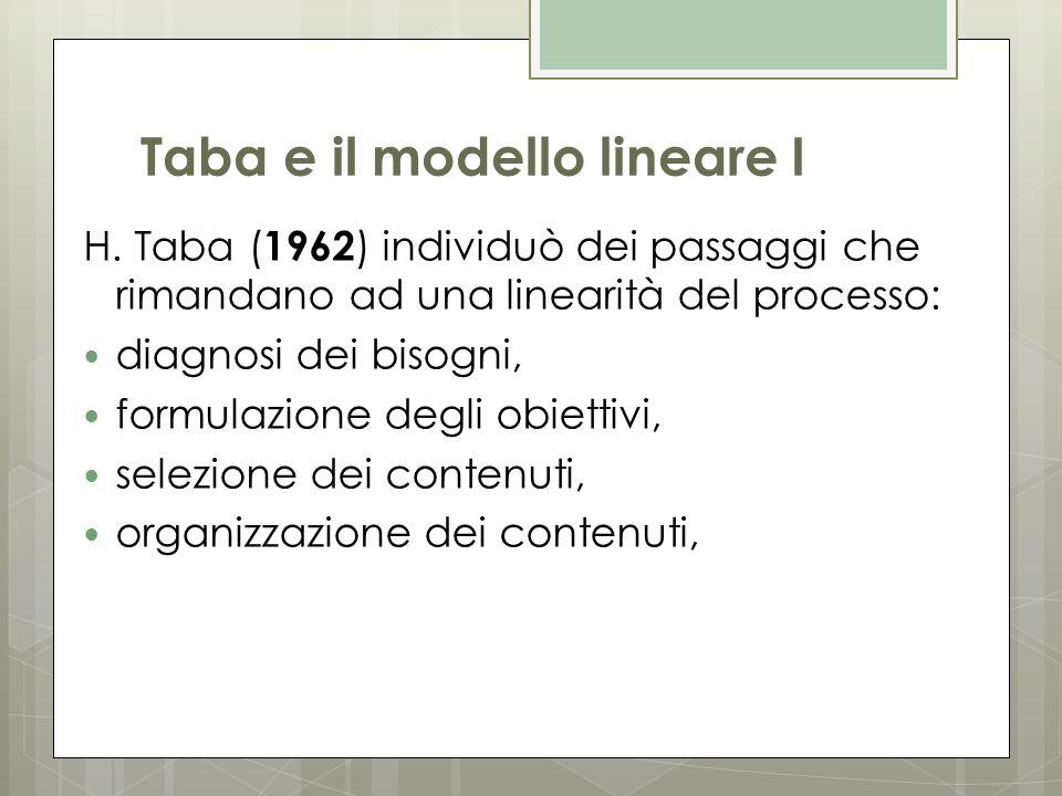 Taba e il modello lineare I
