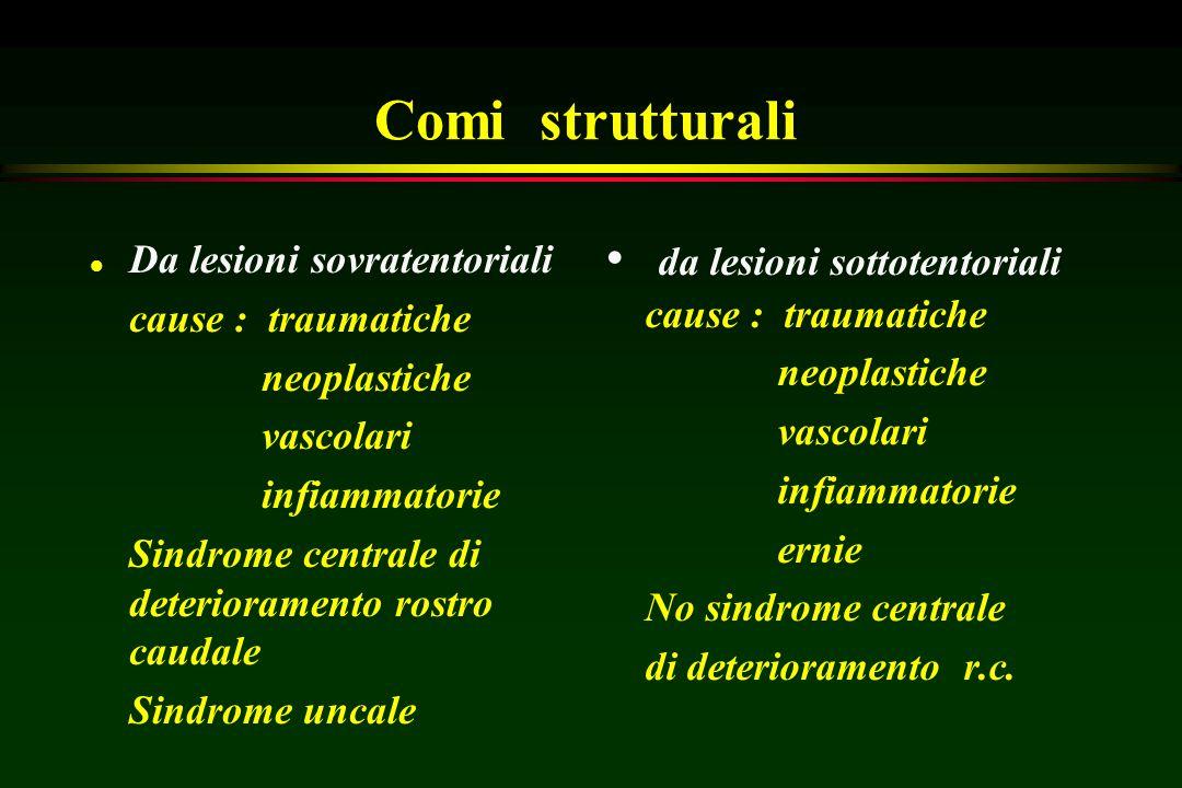 Comi strutturali da lesioni sottotentoriali cause : traumatiche