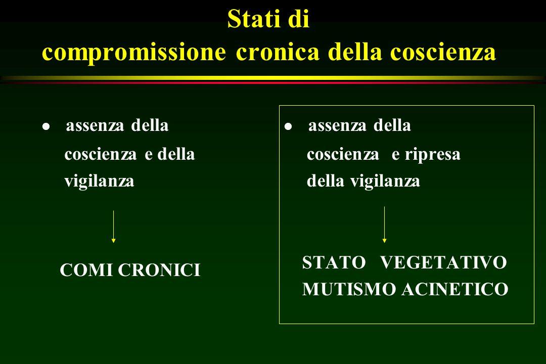 Stati di compromissione cronica della coscienza